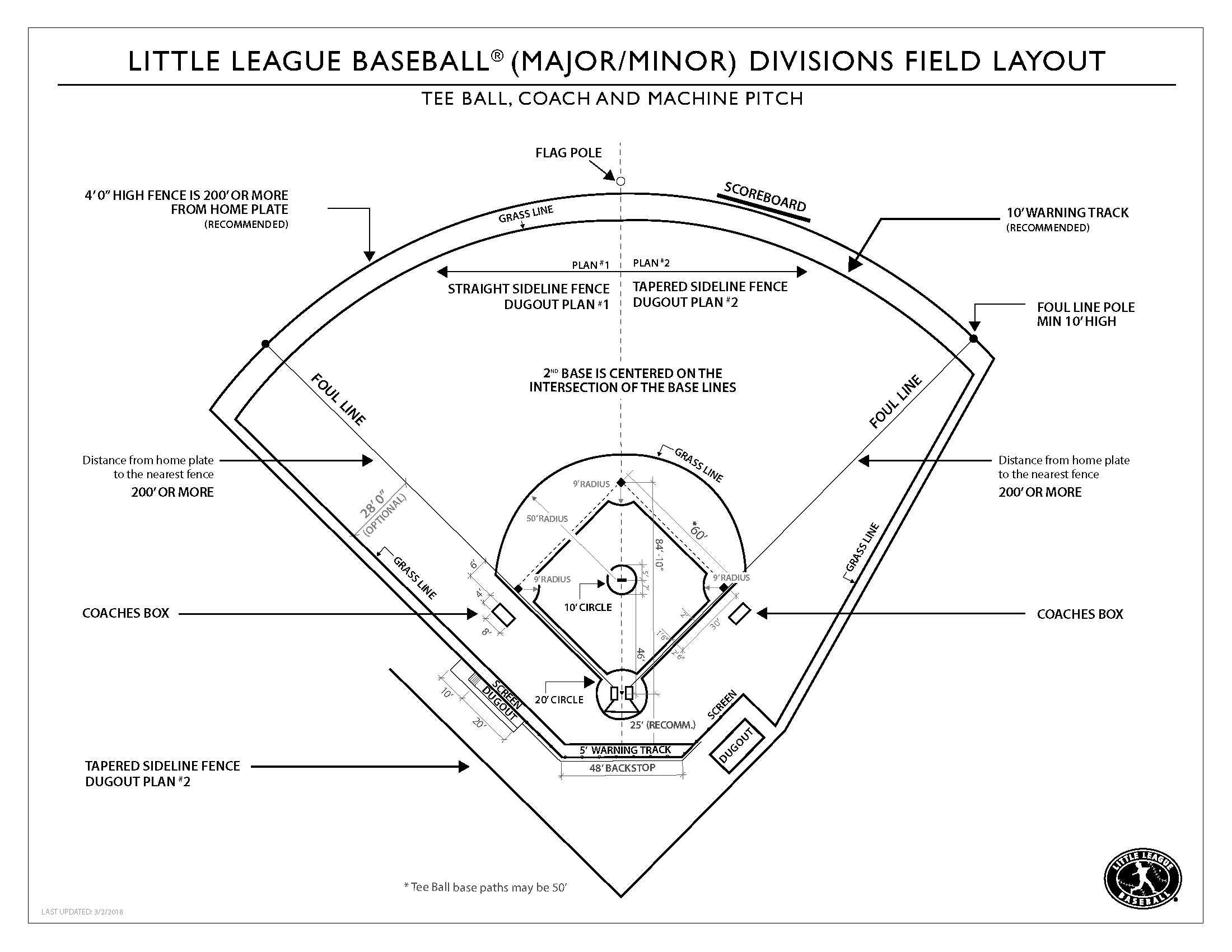 Armstrong Little League – Armstrong Athletics